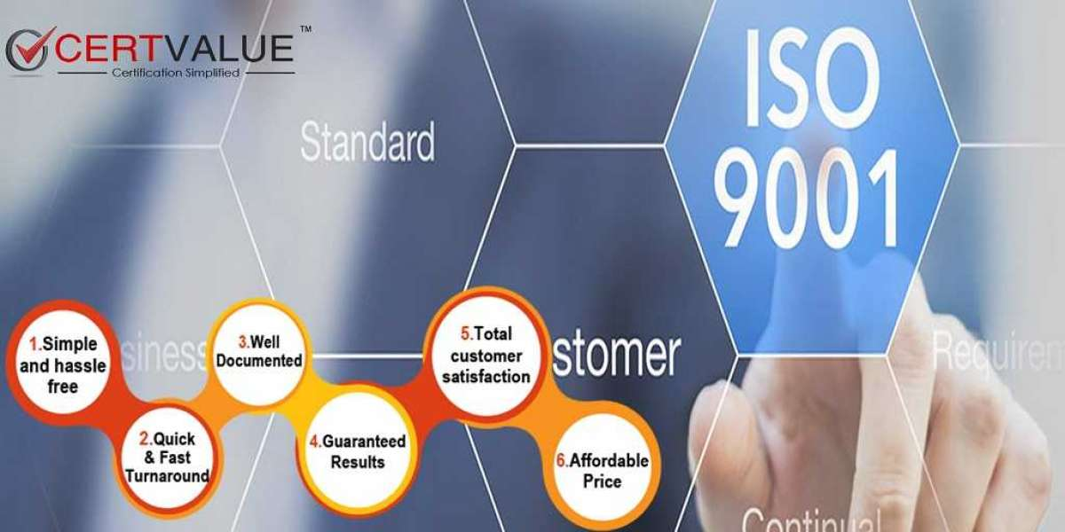 The risk factor of ISO 9001 and its significance.