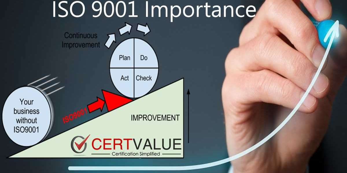 Four things you need to start your ISO 9001 project